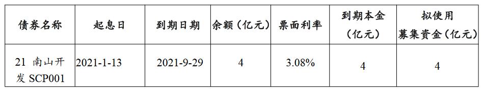 南山开发:完成发行4亿元超短期融资券 票面利率2.75%_中国网地产