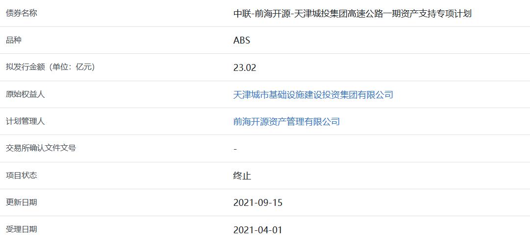 天津城投23.2亿元资产支持专项计划被上交所终止_中国网地产