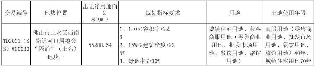 佛山市7.12亿元挂牌1宗商住用地_中国网地产