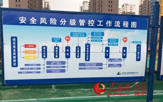 河北:推动保障性安居工程 改善人居环境_中国网地产