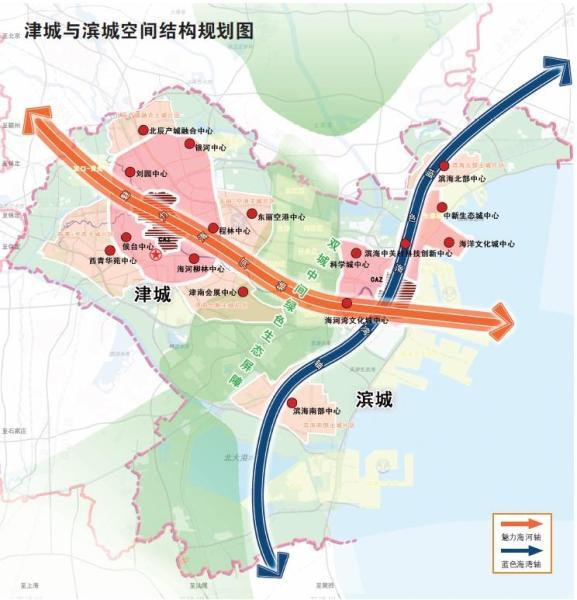 国土空间总体规划亮点首次披露 未来15年天津会有这些新变化_中国网地产