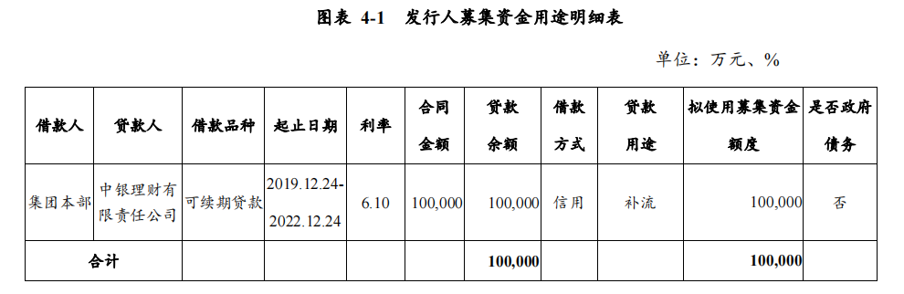 中铁十一局:拟发行10亿元中期票据_中国网地产
