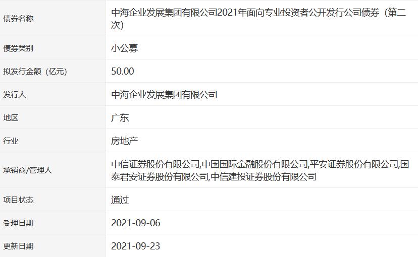 中海企业发展50亿元小公募公司债券获深交所通过_中国网地产