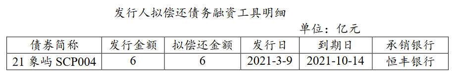 厦门象屿:完成发行10亿元超短期融资券 票面利率3.22%_中国网地产