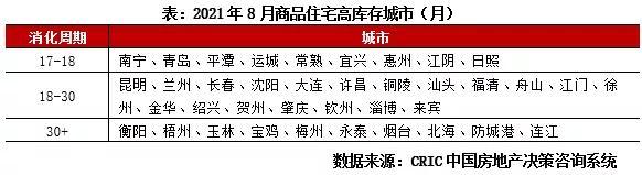 """杨科伟等:东北多地齐""""救市"""",未来三类城市或将跟进_中国网地产"""