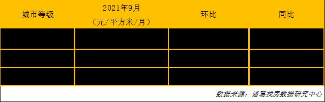 诸葛找房:_中国网地产